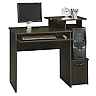 wholesale desk