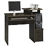 wholesale desk